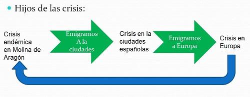 Hijos-de-la-crisis